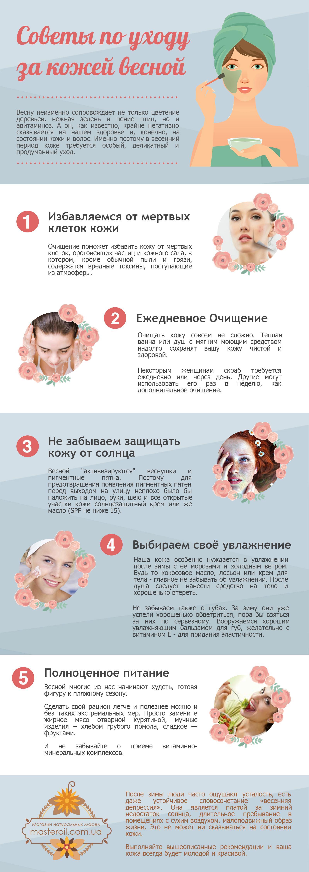 советы по уходу за кожей весной